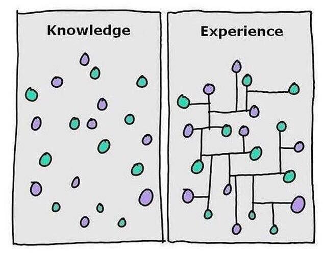 KnowledgeExperience